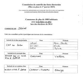 COMMISSION DE CONTROLE DES LISTES ELECTORALES