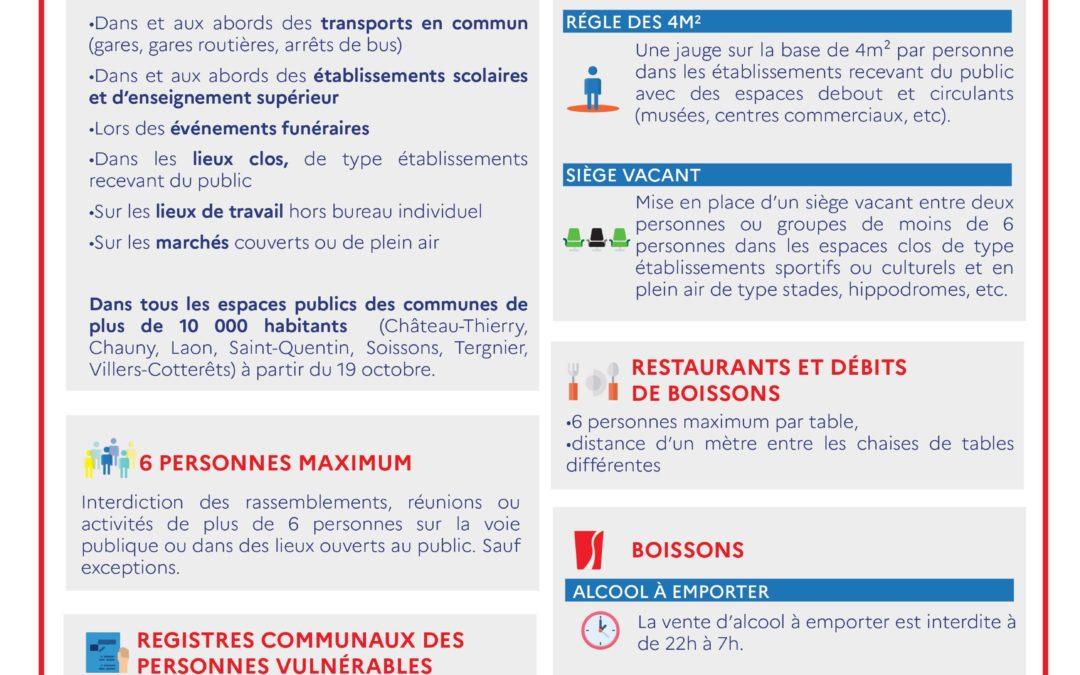 COVID-19 – Mesures sanitaires dans l'Aisne