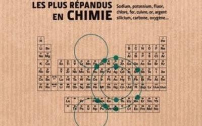 3 minutes pour comprendre les 50 éléments les pl us répandus en chimie